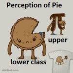 pie, upper, lower class