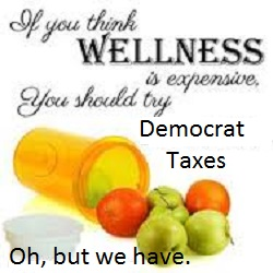 think-wellness-is-expensive